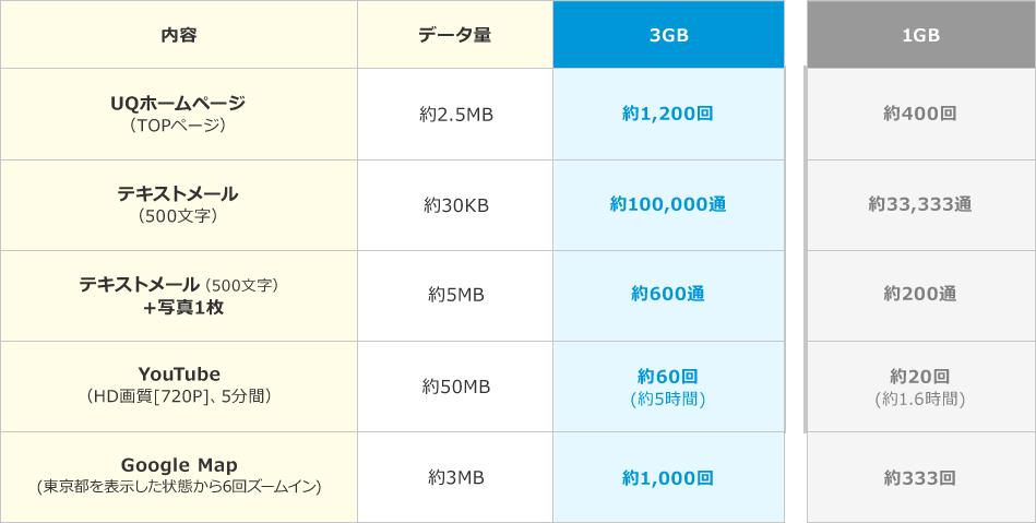 wimax-speed-limit-ori10